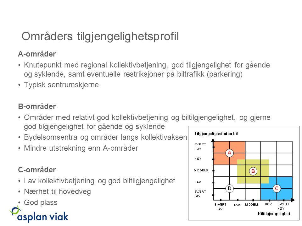 Områders tilgjengelighetsprofil Buskerudbyen 15. juni 2011 A-områder •Knutepunkt med regional kollektivbetjening, god tilgjengelighet for gående og sy