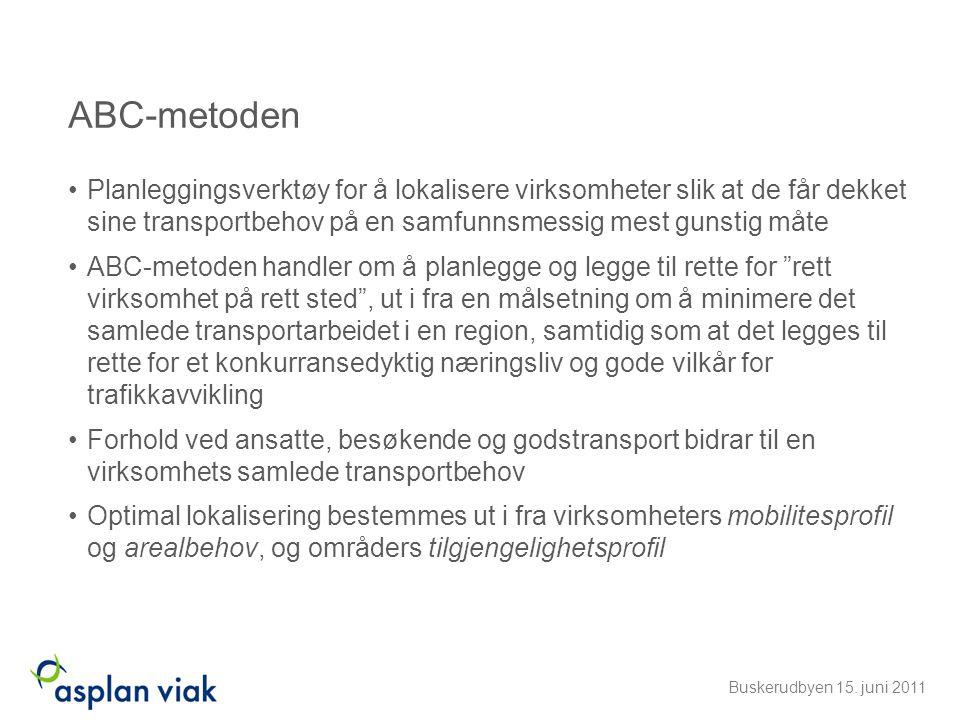 Virksomheters mobilitetsprofil •Arbeidsplassintensitet •Besøksintensitet •Bilavhengighet •Geografisk rekkevidde •Omfang av godstransport •Ankomsttid for ansatte Buskerudbyen 15.