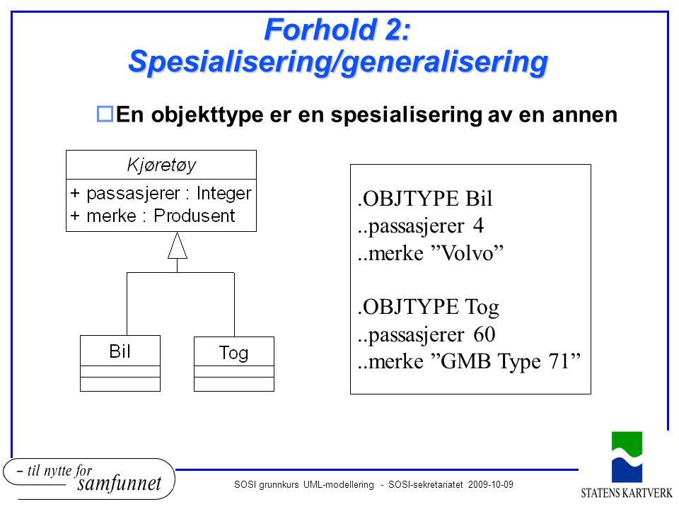SOSI grunnkurs UML-modellering - SOSI-sekretariatet 2009-10-09 Vår bruk av UML oBeskrive SOSI generell objektkatalog oFagområdene (pakker) oObjekttypene og forholdet de imellom oObjekttypenes egenskaper oEgenskapenes verdidomener oDatatyper okodelister Pakke