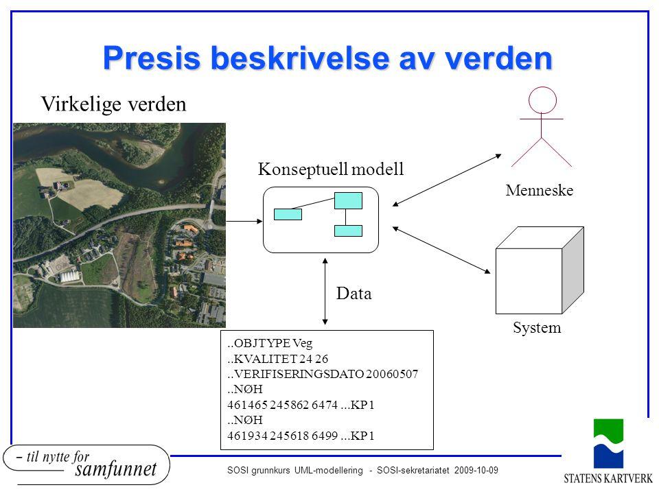 SOSI grunnkurs UML-modellering - SOSI-sekretariatet 2009-10-09 Ulike elementer i en UML-modell oObjekttyper oEgenskaper omultiplisitet på egenskaper oenumeration (møtedag) okodeliste (produsent) odatatype (adresse) obasale datatyper (real,heltall) oForhold oassosiasjoner (rollenavn,multiplisitet) oaggregering okomposisjon ogeneralisering oNote
