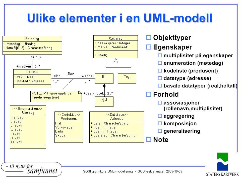 SOSI grunnkurs UML-modellering - SOSI-sekretariatet 2009-10-09 Typer av bokser Objekttype > Verdiholdere eller SOSI- gruppeelementer > Liste over mulige verdier for en egenskap