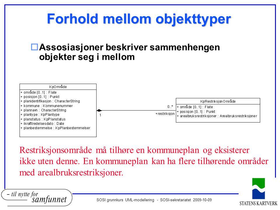 SOSI grunnkurs UML-modellering - SOSI-sekretariatet 2009-10-09 Forhold 2: Spesialisering/generalisering.OBJTYPE Bil..passasjerer 4..merke Volvo .OBJTYPE Tog..passasjerer 60..merke GMB Type 71 oEn objekttype er en spesialisering av en annen