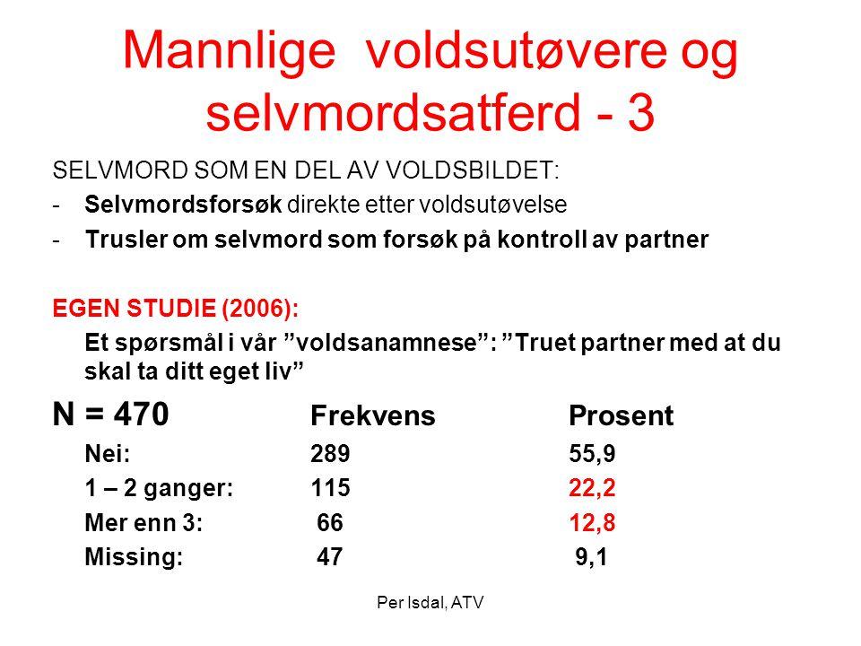 Per Isdal, ATV Mannlige voldsutøvere og selvmordsatferd - 3 SELVMORD SOM EN DEL AV VOLDSBILDET: -Selvmordsforsøk direkte etter voldsutøvelse -Trusler