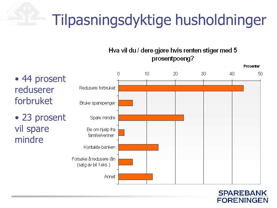 Tilpasningsdyktige husholdninger • 44 prosent reduserer forbruket • 23 prosent vil spare mindre