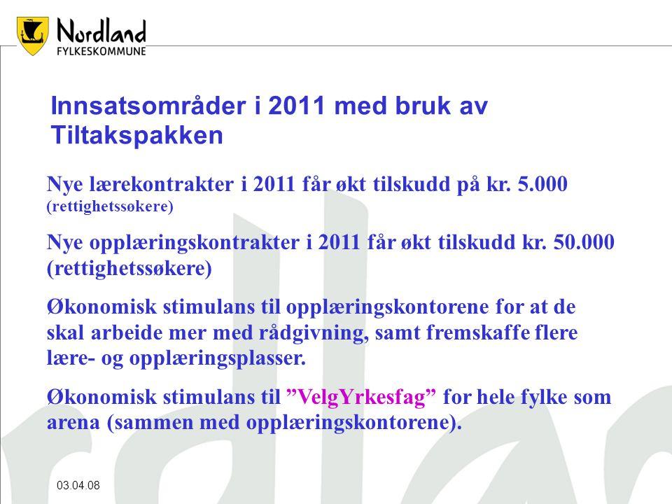 03.04.08 Innsatsområder i 2011 med bruk av Tiltakspakken Nye lærekontrakter i 2011 får økt tilskudd på kr.