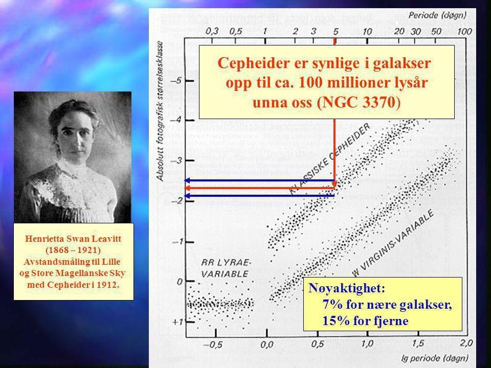 Periode - Lysstyrke relasjonen for Cepheider og RR Lyrae stjerner Gul-hvite kjempestjerner Svake stjerner