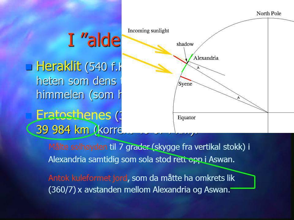 I alders tid (1) n Heraklit (540 f.Kr) : Sola like stor i virkelig- heten som dens tilsynelatende diameter på himmelen (som han anslo til 30 cm).