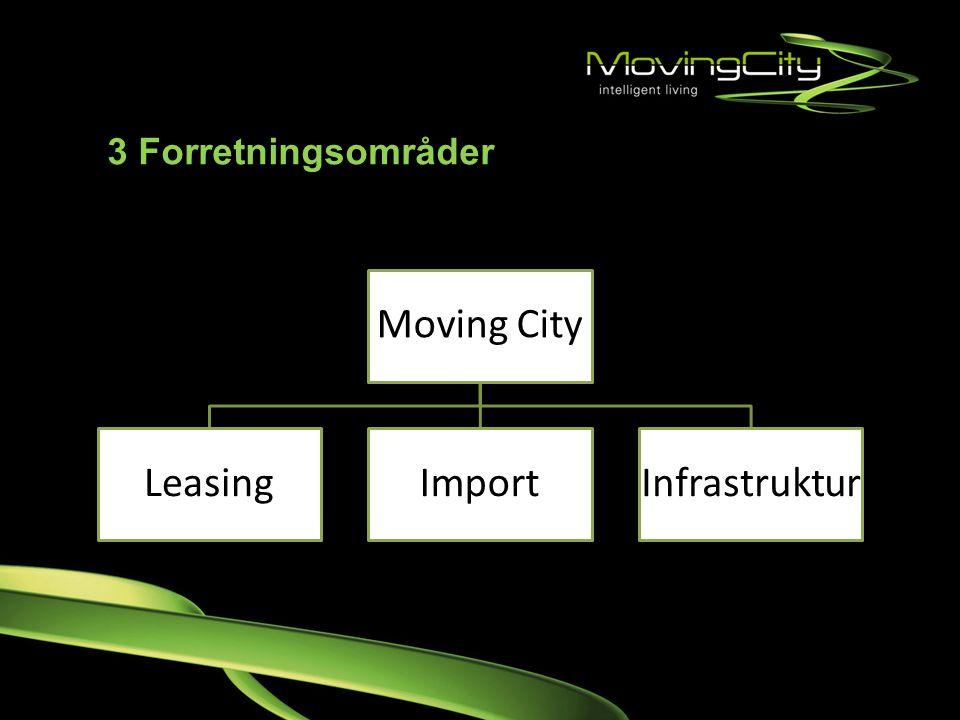 3 Forretningsområder Moving City LeasingImportInfrastruktur