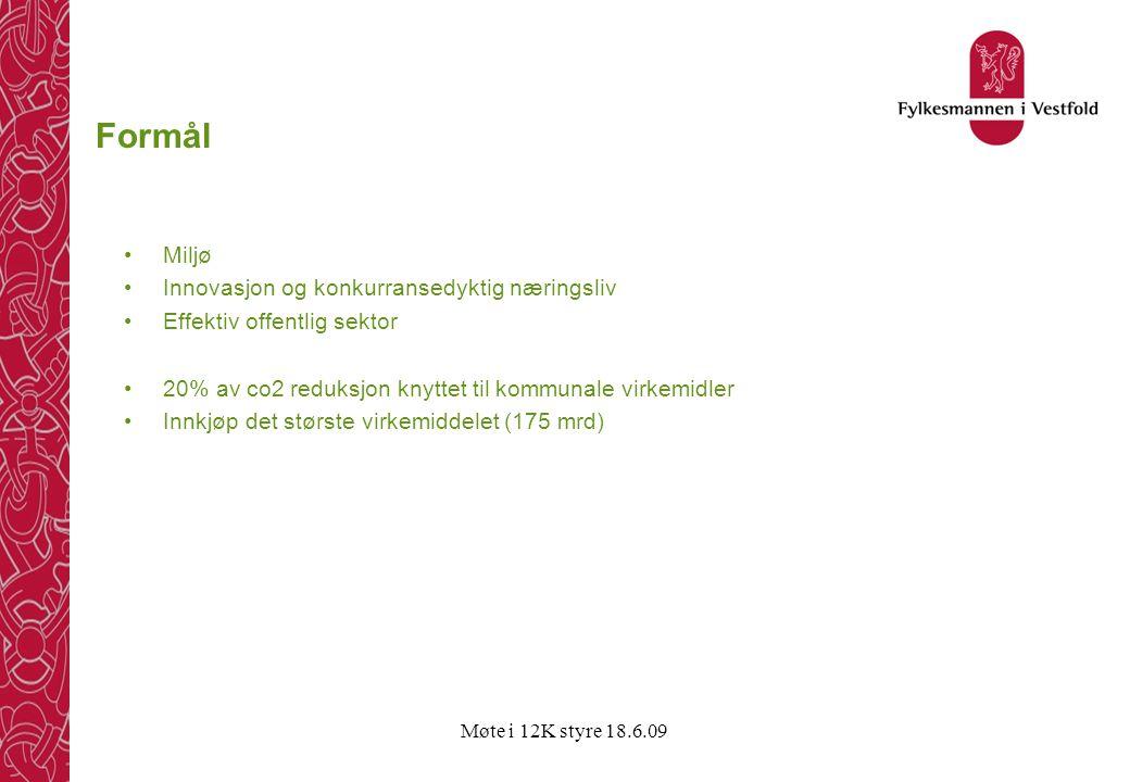 Møte i 12K styre 18.6.09 Formål •Miljø •Innovasjon og konkurransedyktig næringsliv •Effektiv offentlig sektor •20% av co2 reduksjon knyttet til kommun