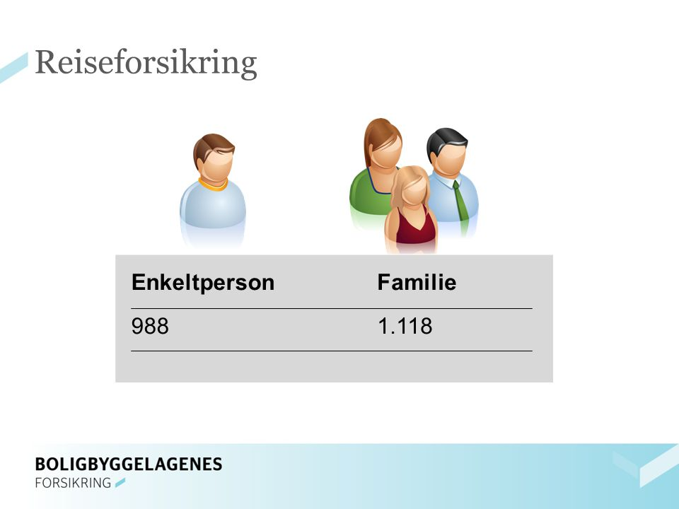 Reiseforsikring Enkeltperson 988 Familie 1.118