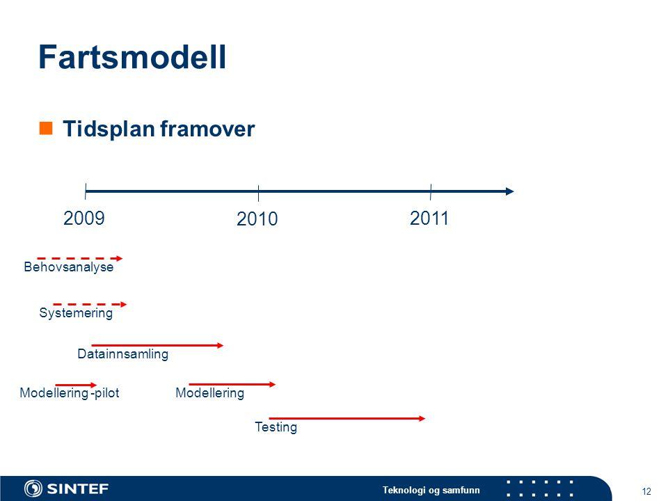 Teknologi og samfunn 12 Fartsmodell  Tidsplan framover 2009 2010 2011 Behovsanalyse Systemering Datainnsamling Modellering Testing Modellering -pilot
