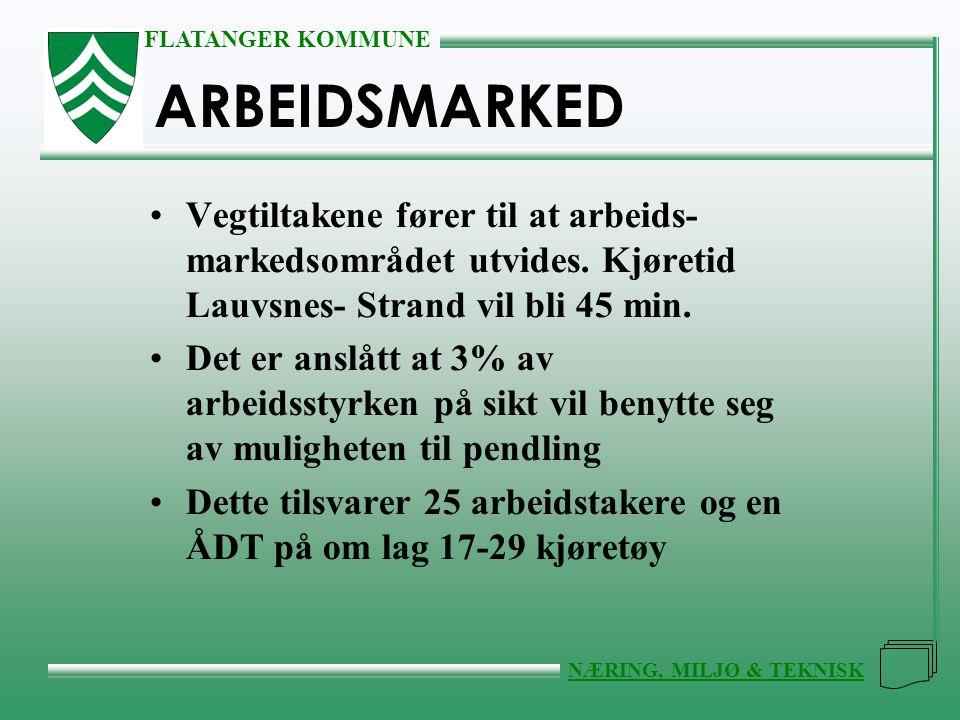 FLATANGER KOMMUNE NÆRING, MILJØ & TEKNISK ARBEIDSMARKED •Vegtiltakene fører til at arbeids- markedsområdet utvides. Kjøretid Lauvsnes- Strand vil bli