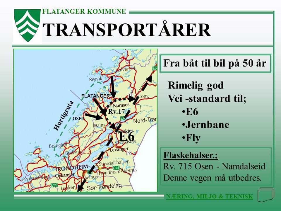 FLATANGER KOMMUNE NÆRING, MILJØ & TEKNISK FLATANGER TRANSPORTÅRER Fra båt til bil på 50 år E6 Hurtigruta Rv.17 Rimelig god Vei -standard til; •E6 •Jernbane •Fly OSEN Flaskehalser.; Rv.