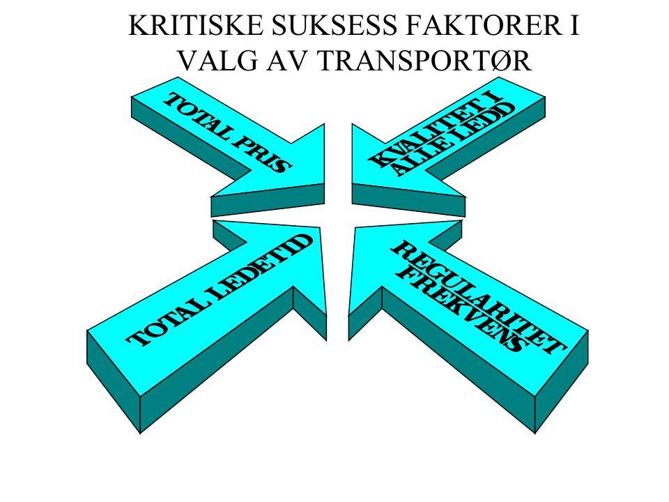 KRITISKE SUKSESS FAKTORER I VALG AV TRANSPORTØR