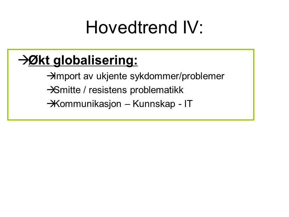 Hovedtrend IV:  Økt globalisering:  Import av ukjente sykdommer/problemer  Smitte / resistens problematikk  Kommunikasjon – Kunnskap - IT