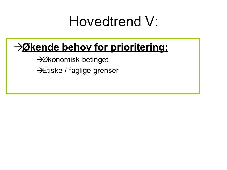 Hovedtrend V:  Økende behov for prioritering:  Økonomisk betinget  Etiske / faglige grenser