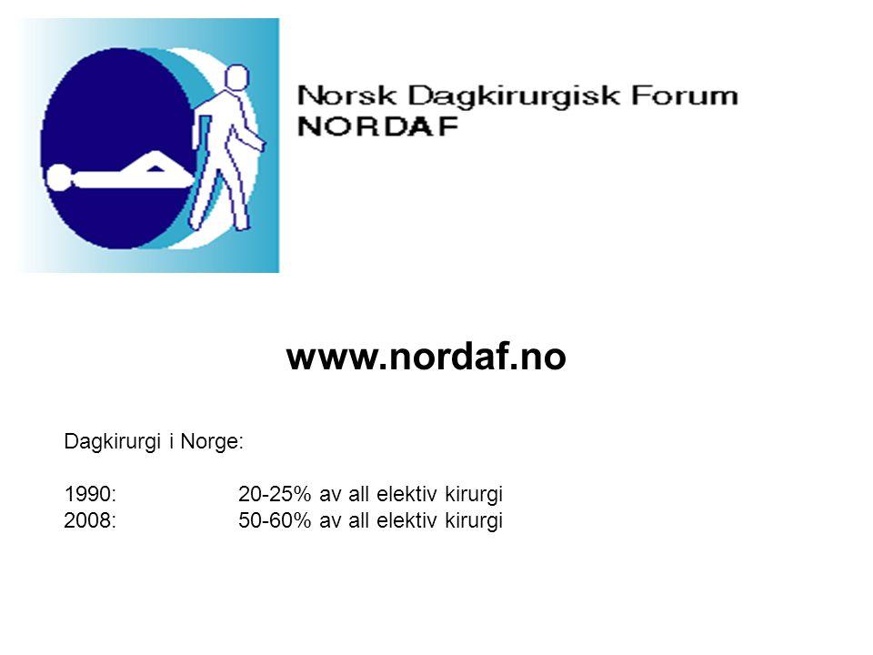 www.nordaf.no Dagkirurgi i Norge: 1990: 20-25% av all elektiv kirurgi 2008:50-60% av all elektiv kirurgi