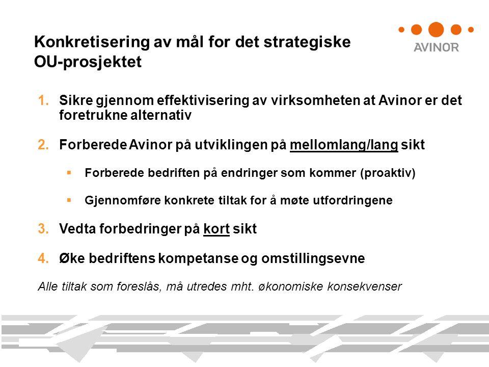 Konkretisering av mål for det strategiske OU-prosjektet 1.Sikre gjennom effektivisering av virksomheten at Avinor er det foretrukne alternativ 2.Forbe