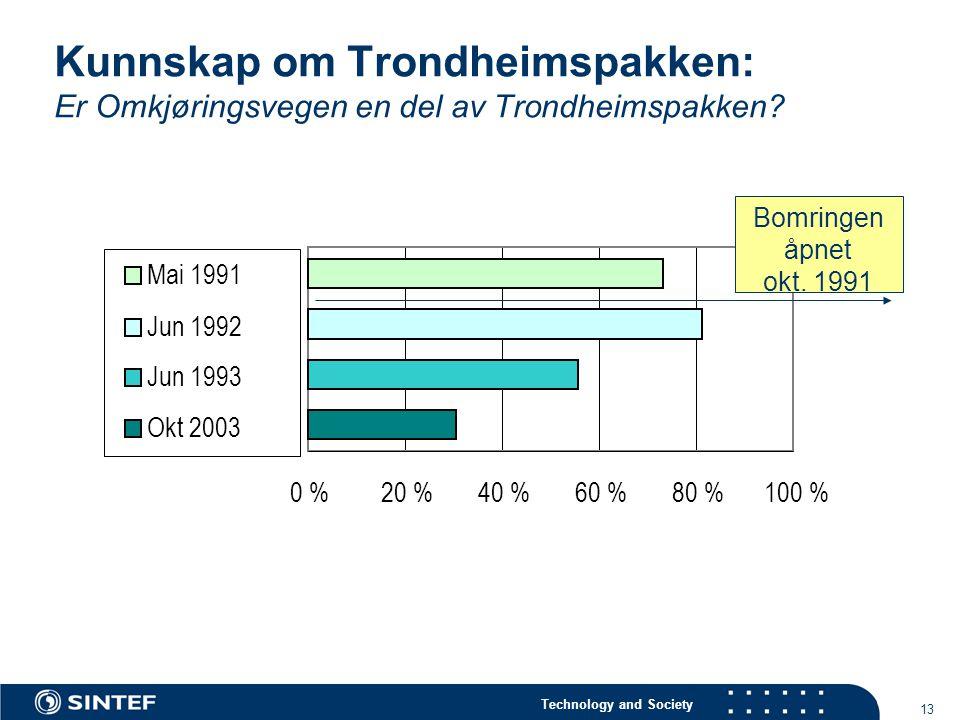Technology and Society 13 Kunnskap om Trondheimspakken: Er Omkjøringsvegen en del av Trondheimspakken.