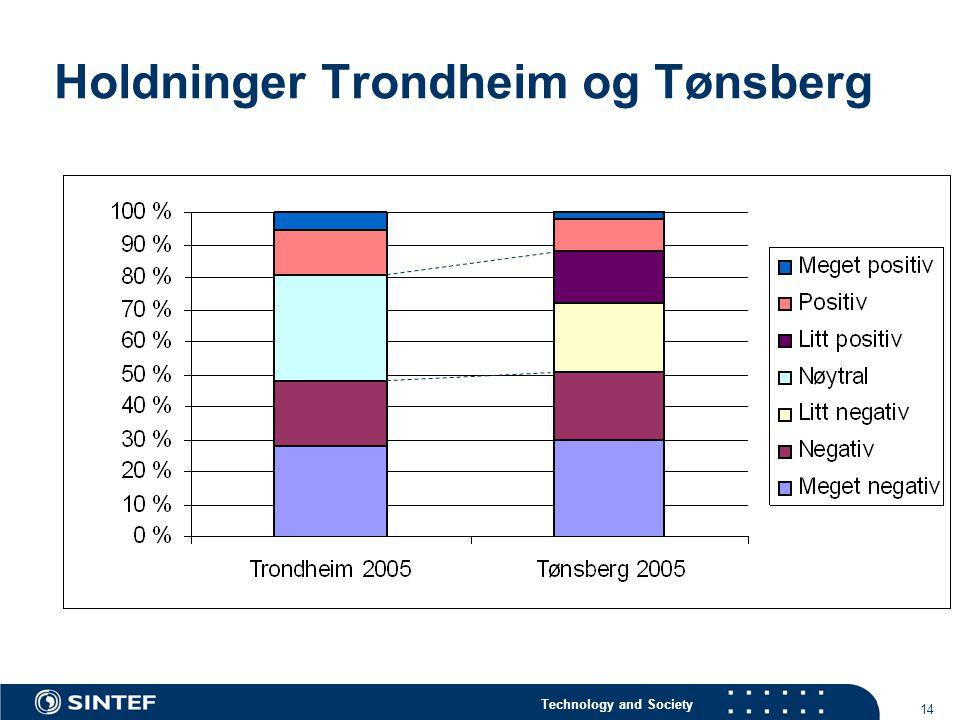 Technology and Society 14 Holdninger Trondheim og Tønsberg