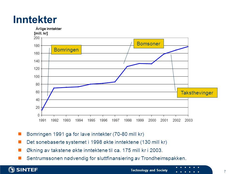 Technology and Society 7 Inntekter  Bomringen 1991 ga for lave inntekter (70-80 mill kr)  Det sonebaserte systemet i 1998 økte inntektene (130 mill kr)  Økning av takstene økte inntektene til ca.