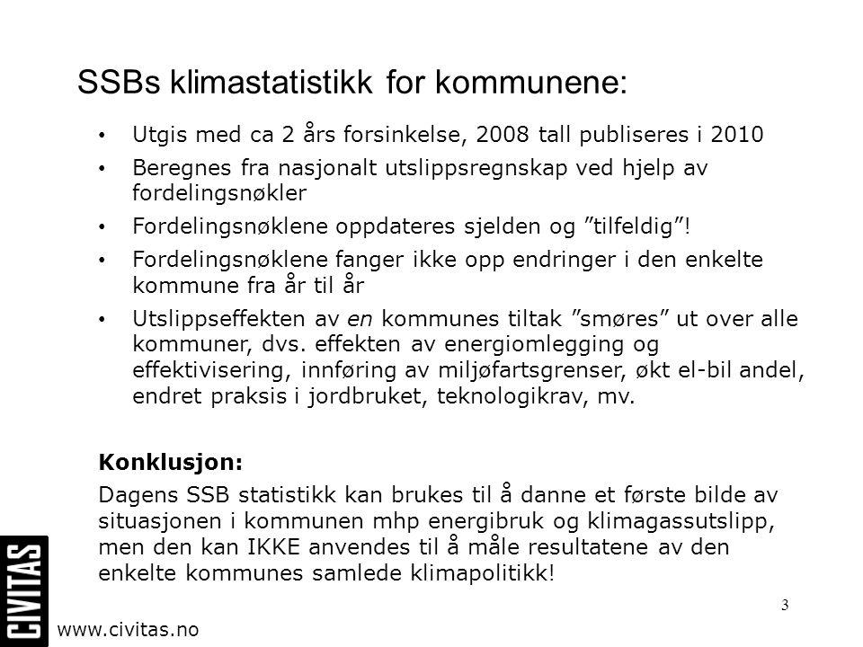 3 SSBs klimastatistikk for kommunene: • Utgis med ca 2 års forsinkelse, 2008 tall publiseres i 2010 • Beregnes fra nasjonalt utslippsregnskap ved hjel