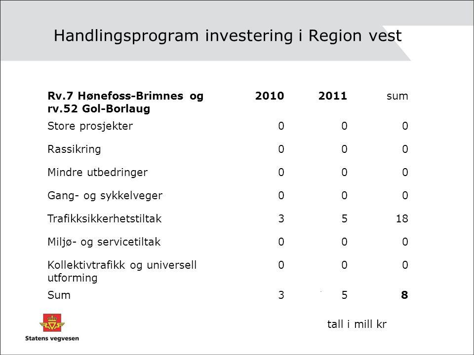 Handlingsprogram investering i Region vest. Rv.7 Hønefoss-Brimnes og rv.52 Gol-Borlaug 20102011sum Store prosjekter000 Rassikring000 Mindre utbedringe