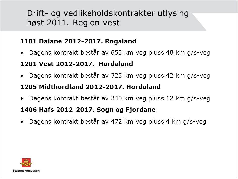 Drift- og vedlikeholdskontrakter utlysing høst 2011. Region vest 1101 Dalane 2012-2017. Rogaland •Dagens kontrakt består av 653 km veg pluss 48 km g/s
