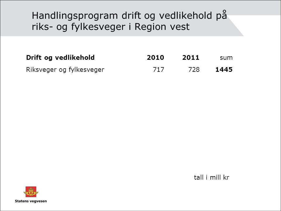 Handlingsprogram drift og vedlikehold på riks- og fylkesveger i Region vest Drift og vedlikehold20102011sum Riksveger og fylkesveger7177281445 tall i