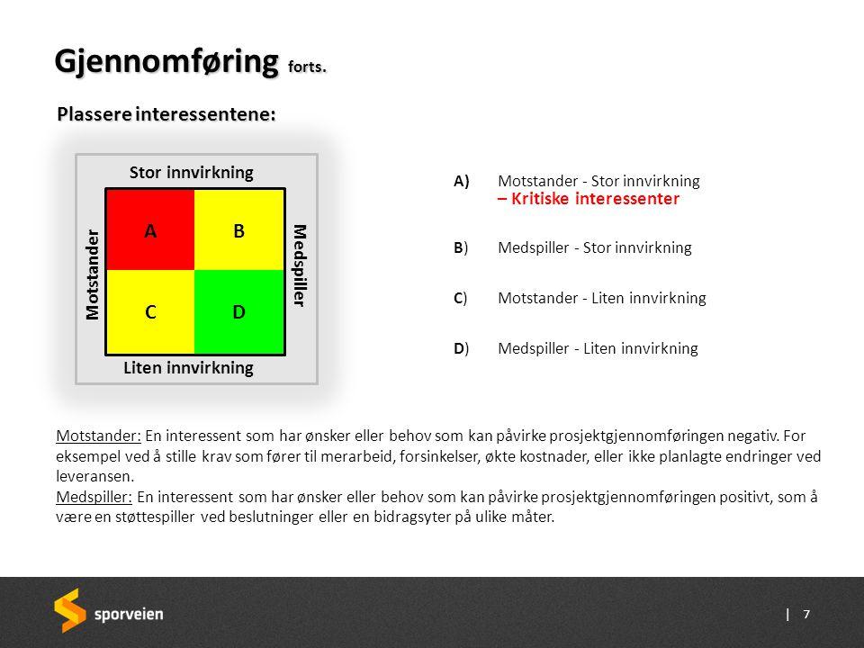 | Gjennomføring forts. A)Motstander - Stor innvirkning – Kritiske interessenter B) Medspiller - Stor innvirkning C)Motstander - Liten innvirkning D)Me