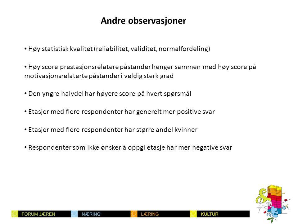 Andre observasjoner • Høy statistisk kvalitet (reliabilitet, validitet, normalfordeling) • Høy score prestasjonsrelatere påstander henger sammen med h