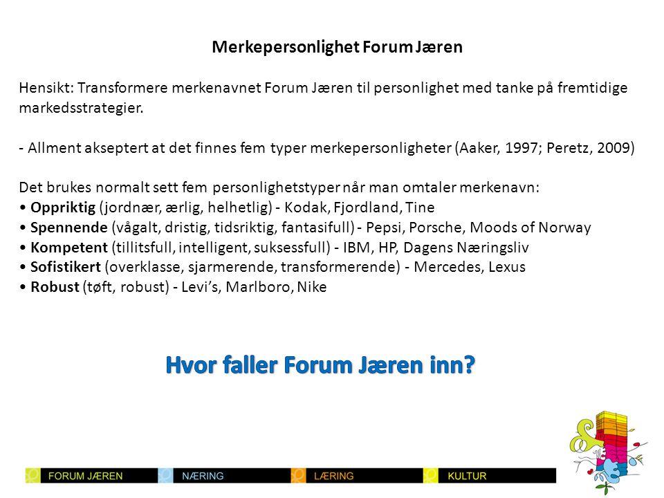 Merkepersonlighet Forum Jæren Metode: Hver respondent skulle nevne tre personlighetstrekk som de mente beskrev Forum Jæren på best måte.