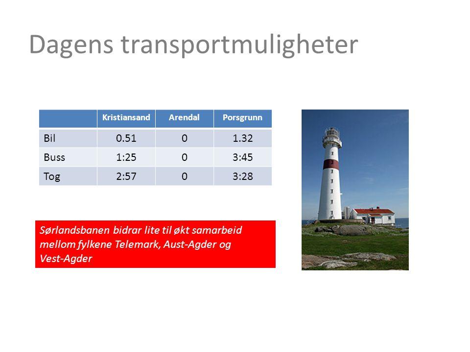 Dagens transportmuligheter KristiansandArendalPorsgrunn Bil0.5101.32 Buss1:2503:45 Tog2:5703:28 Sørlandsbanen bidrar lite til økt samarbeid mellom fylkene Telemark, Aust-Agder og Vest-Agder