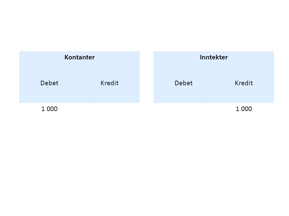 Inntekter DebetKredit 1 000 Kontanter DebetKredit 1 000