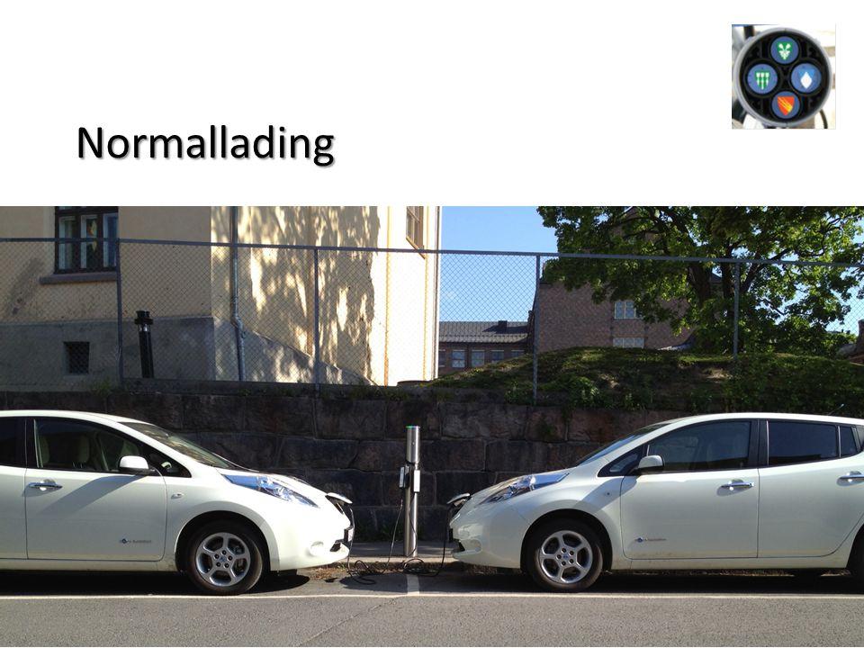 Normallading