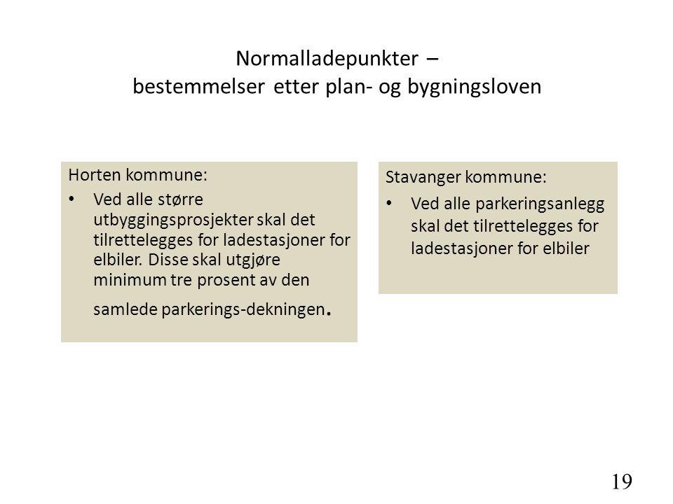 Normalladepunkter – bestemmelser etter plan- og bygningsloven Horten kommune: • Ved alle større utbyggingsprosjekter skal det tilrettelegges for ladestasjoner for elbiler.