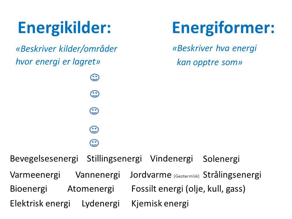 Energiloven: Energi kan verken skapes eller forsvinne….
