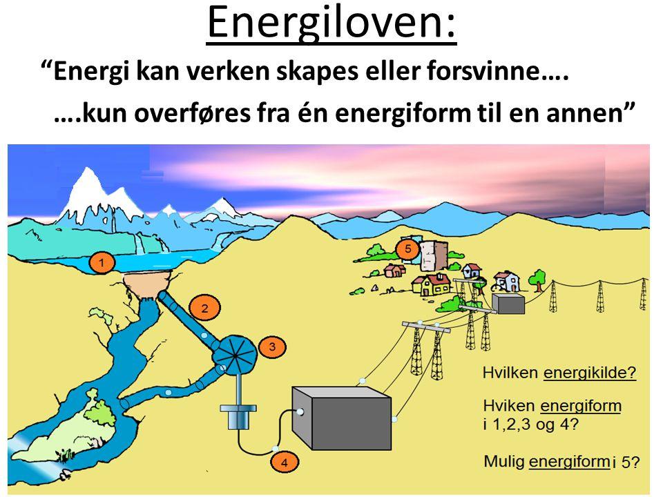 Energibruk i gamle dager