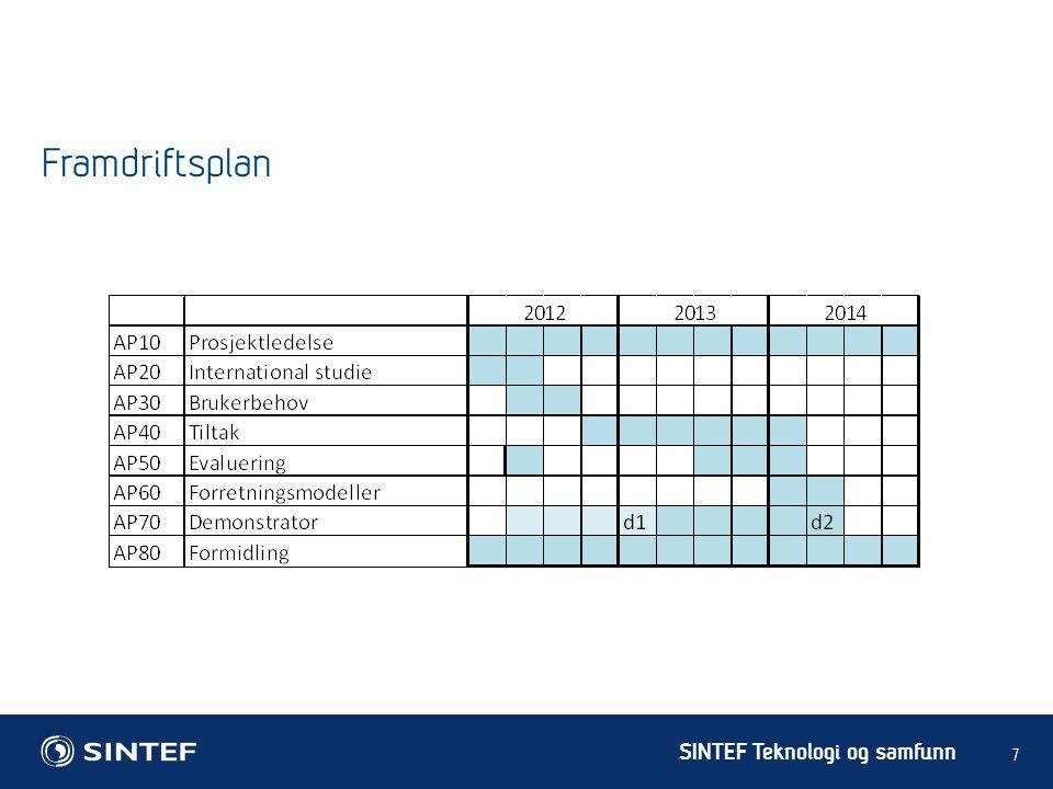 SINTEF Teknologi og samfunn 7 Framdriftsplan