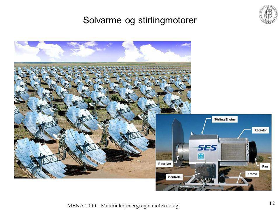 Solvarme og stirlingmotorer MENA 1000 – Materialer, energi og nanoteknologi 12