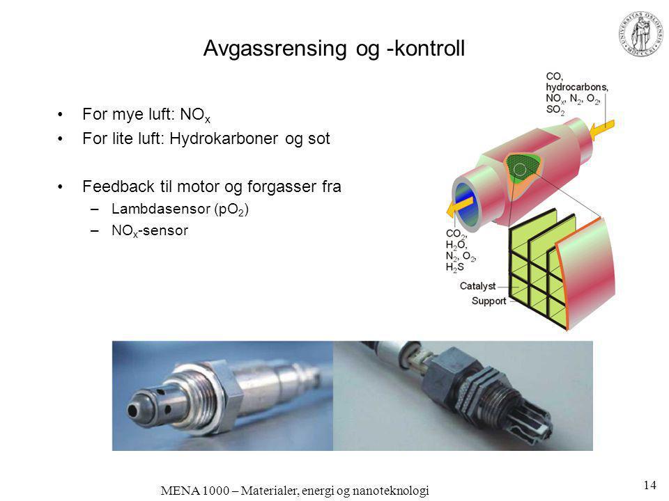 MENA 1000 – Materialer, energi og nanoteknologi Avgassrensing og -kontroll •For mye luft: NO x •For lite luft: Hydrokarboner og sot •Feedback til moto