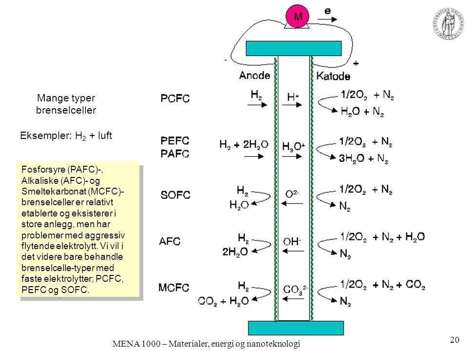 MENA 1000 – Materialer, energi og nanoteknologi Mange typer brenselceller Eksempler: H 2 + luft Fosforsyre (PAFC)-, Alkaliske (AFC)- og Smeltekarbonat