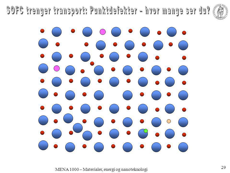 MENA 1000 – Materialer, energi og nanoteknologi 29