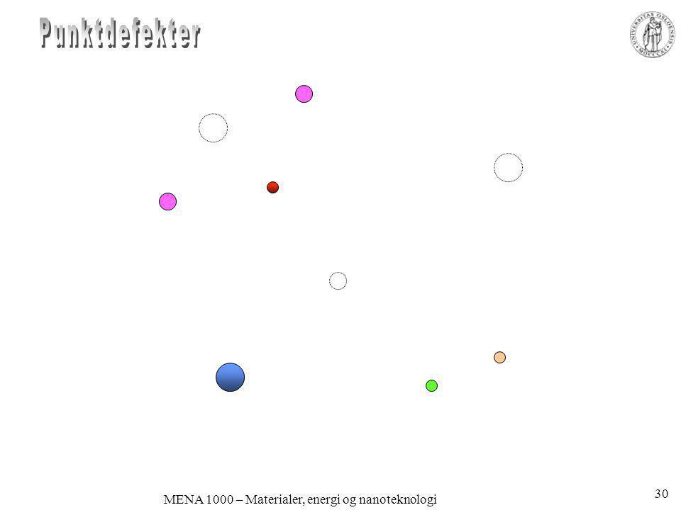 MENA 1000 – Materialer, energi og nanoteknologi 30