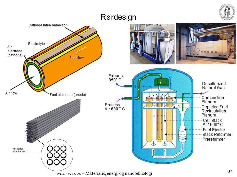 MENA 1000 – Materialer, energi og nanoteknologi Rørdesign 34
