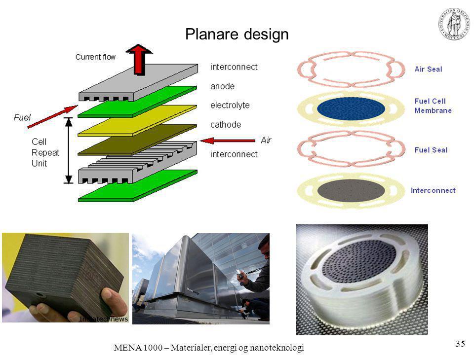 MENA 1000 – Materialer, energi og nanoteknologi Planare design 35