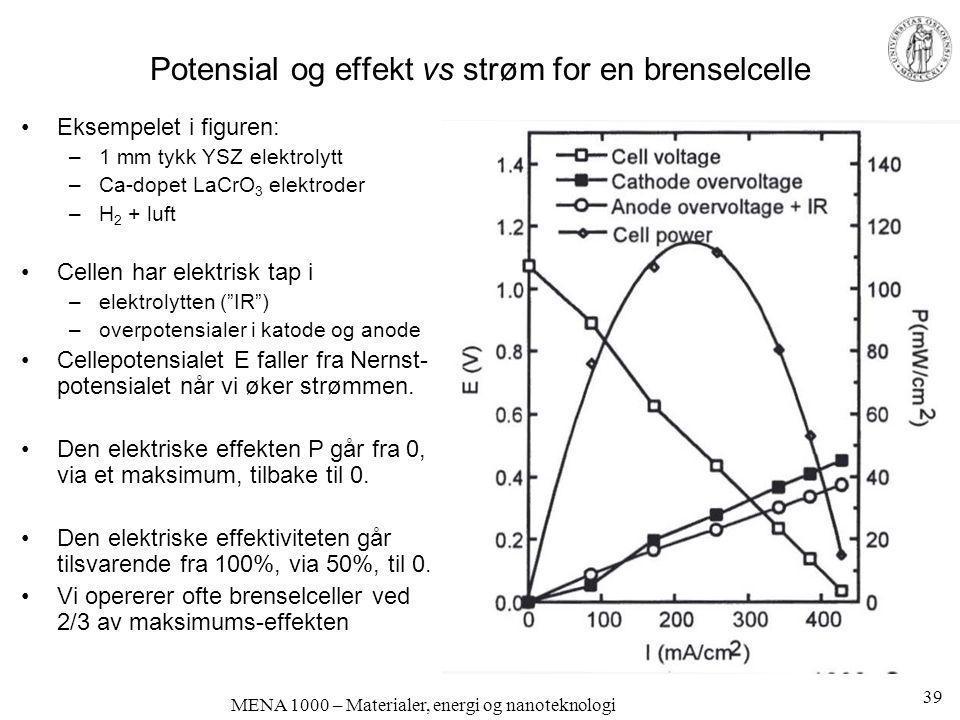 MENA 1000 – Materialer, energi og nanoteknologi Potensial og effekt vs strøm for en brenselcelle •Eksempelet i figuren: –1 mm tykk YSZ elektrolytt –Ca