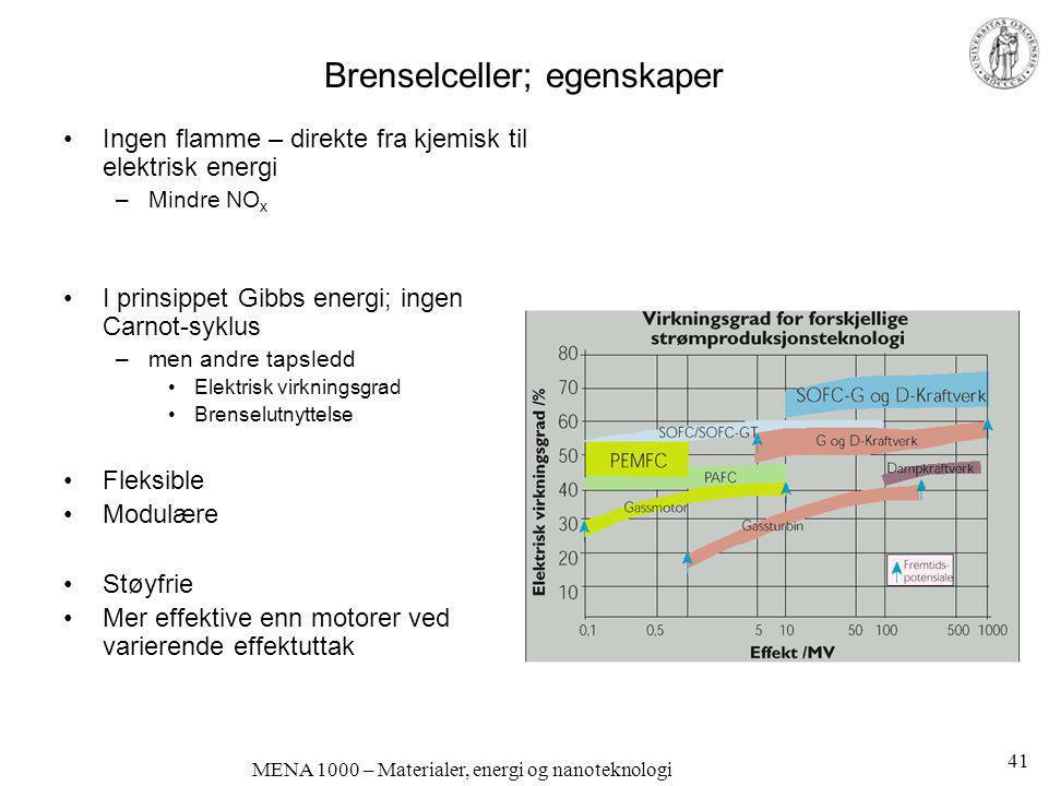 MENA 1000 – Materialer, energi og nanoteknologi Brenselceller; egenskaper •Ingen flamme – direkte fra kjemisk til elektrisk energi –Mindre NO x •I pri