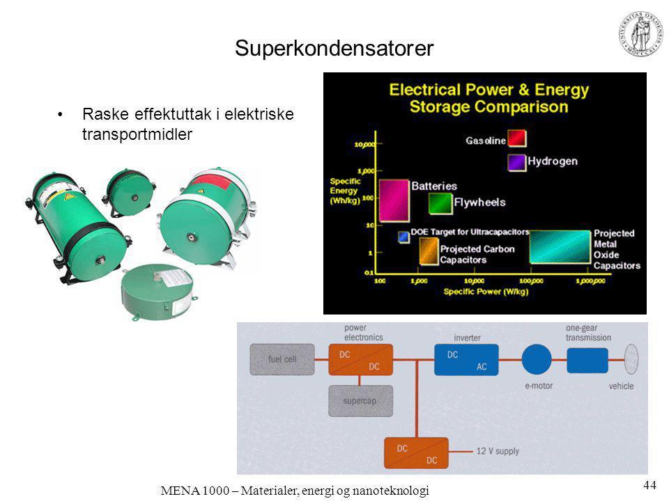 MENA 1000 – Materialer, energi og nanoteknologi Superkondensatorer •Raske effektuttak i elektriske transportmidler 44