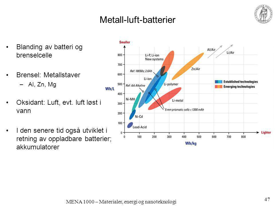 MENA 1000 – Materialer, energi og nanoteknologi Metall-luft-batterier •Blanding av batteri og brenselcelle •Brensel: Metallstaver –Al, Zn, Mg •Oksidan